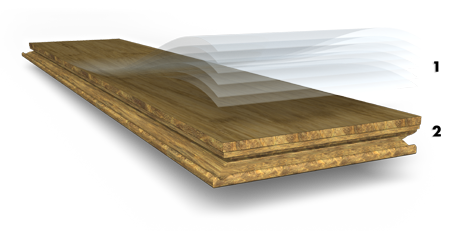 Bamboo floors: two layers