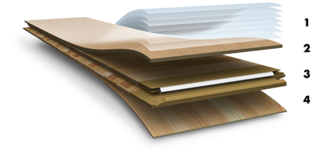 What is engineered hard wood?