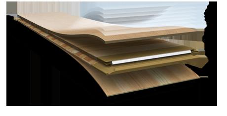 What is engineered hard wood?