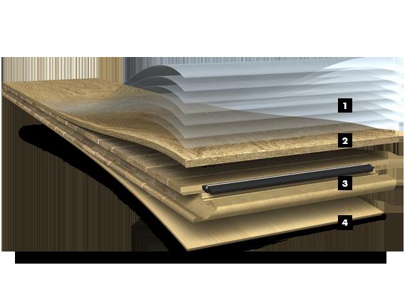 Planche de parquet contrecollé
