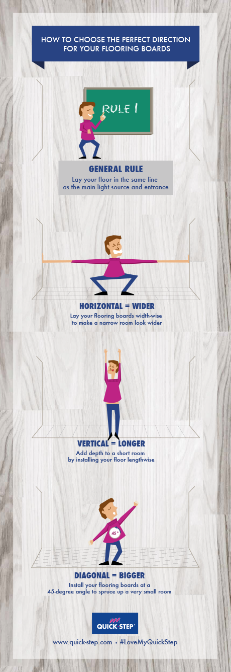 The perfect direction for your flooring
