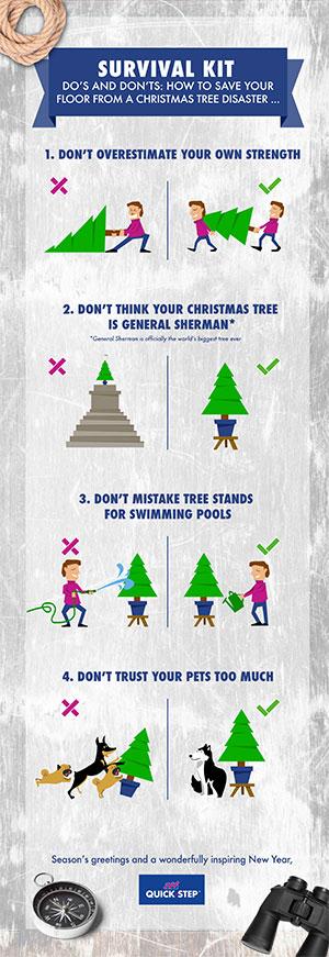 Hoe red je je vloer van een kerstboomramp?