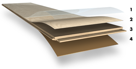 What Is A Laminate Floor Beautiful Laminate Timber