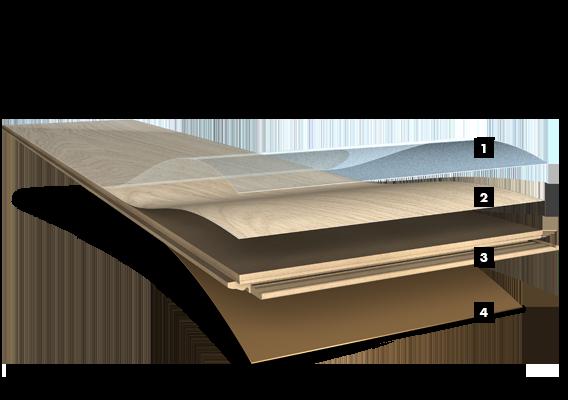 Ламіновані підлоги