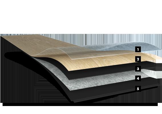 Livyn plank