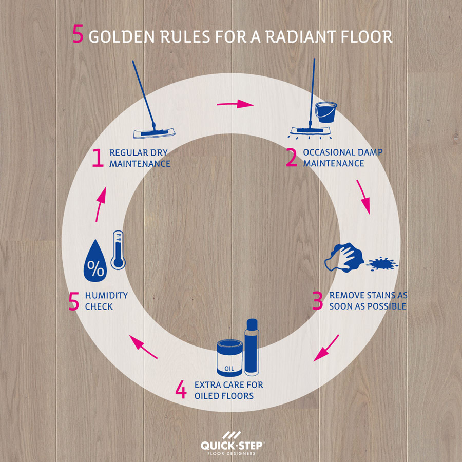 5 golden rules for a radiant floor